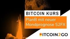 Bitcoin Kurs von 288.000 USD realistisch? - Das sagt uns das neue S2FX Modell von PlanB