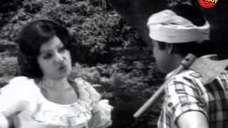 Themmadi Velappan  Full Malayalam Movie (1976) | Old Malayalam Hits