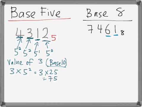 SPM Form 5 - Modern Maths - Number Base