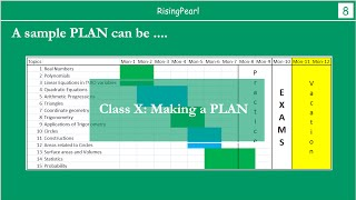 Class X Making A Plan (like A Gameplan)