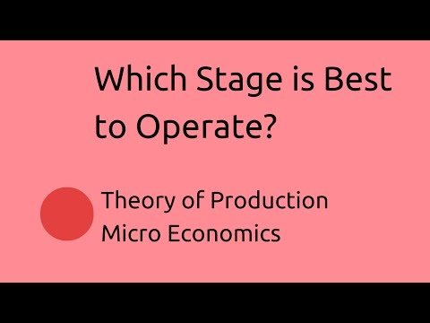 Which Variable Production Stage is Best to Operate | Production | CA CPT | CS & CMA Foundation