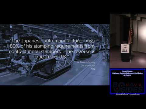 107 Software Supply Chains and the Illusion of Control Derek Weeks