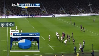 Highlights: England 19 France 16