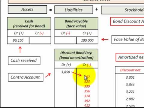 Contra expense account examples.