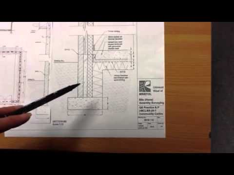 Approximate Quantities : sub structures - YouTube