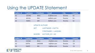 UPDATE and DELETE Statements - Databases and SQL for Data Science by IBM #7