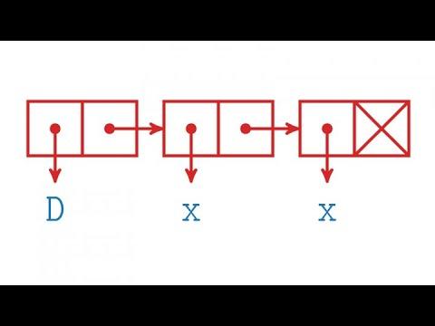 Differenzialrechnung 4: Regeln für das Differenzieren (2) from YouTube · Duration:  10 minutes 19 seconds