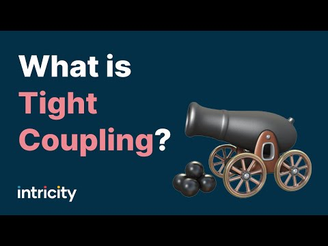 What is Tight Coupling?