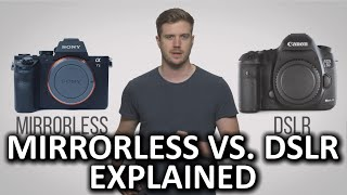 DSLR vs. Mirrorless Cameras As Fast As Possible