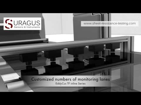 Non-Contact INLINE Sheet Resistance Testing solution by SURAGUS GmbH