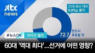 """[라이브썰전 H/L] 김영우 """"60대 이상 정치 성향 '대부분 보수' 아닐 것"""" / JTBC 뉴스ON"""