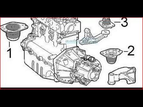 Supporti Motore Antivibrazione Rimedio A Basso Costo