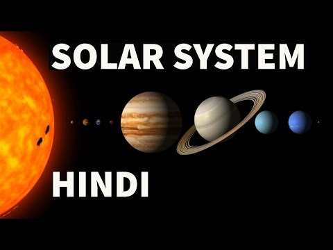 Solar System Explained in Hindi  - Geography for UPSC/SSC/CD
