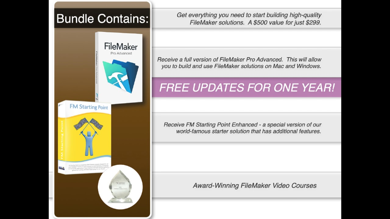 Learning FileMaker Membership Kit for getting started with