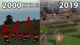 Evolution of TOTAL WAR Games (2000 - 2019)