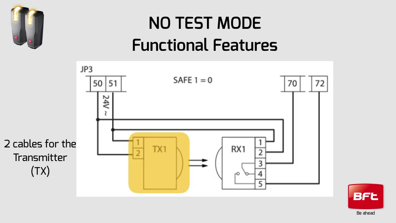 photocell wiring schematic bft photocells test   no test mode installation  en  youtube  bft photocells test   no test mode