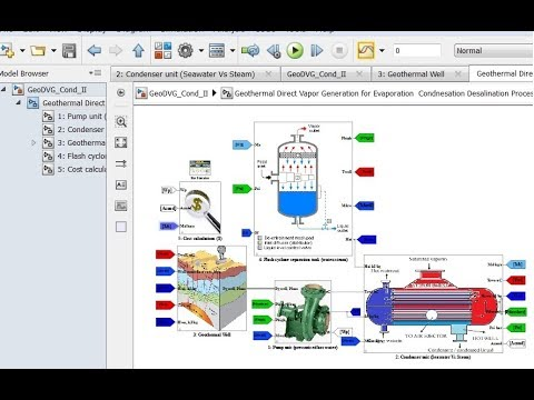 REDS Library: 17.Geothermal DVG Flashing Condensation Desalination Matlab/Simulink