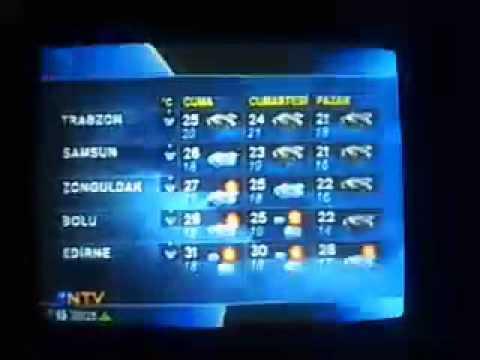 Hava durumu NTV 2004