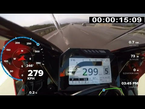 Honda CBR1000RR 2019 Exhaust Sound,Acceleration 0-300km/h,Top Speed and Race