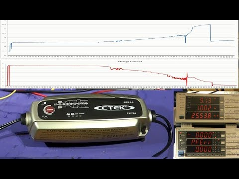 CTEK MXS 5.0 Lead Acid Car Battery Recondition Cycle Test- Does It Work?