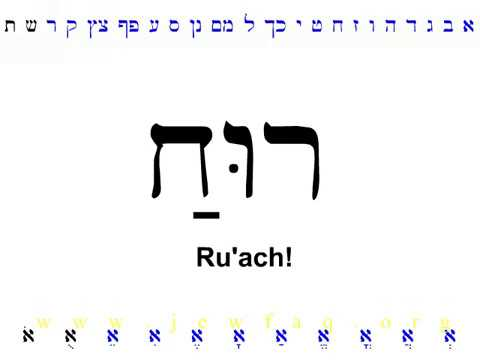Hebrew Alphabet Part 4