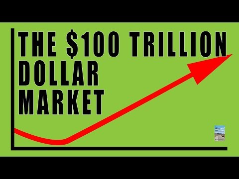 This is Why the Entire Global Financial Market is Completely Broken and MAJOR RISK of FAILURE!