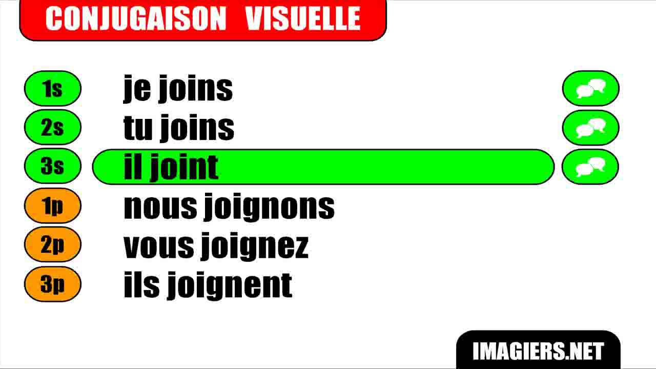 Conjugaison Indicatif Present Verbe Joindre Youtube