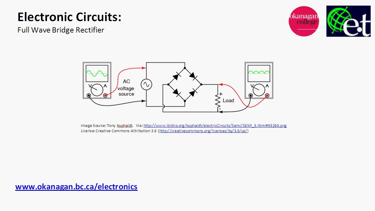 small resolution of half wave bridge rectifier diagram