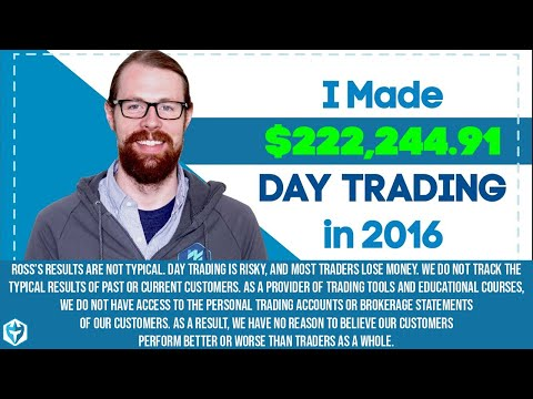 Rockwell Trading Reviews