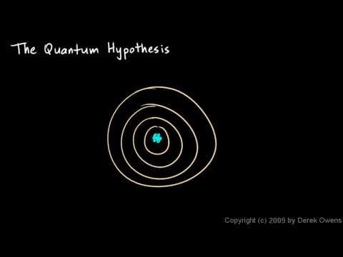 Physical Science 7.3g - The Quantum Hypothesis