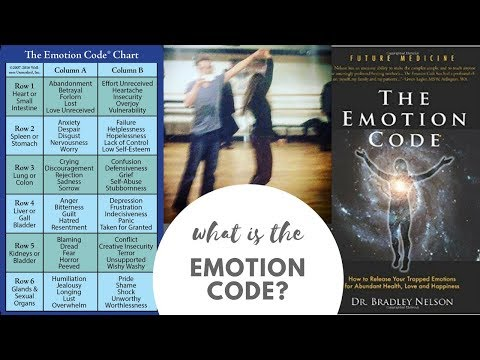 What is the Emotion Code? // Muscle Testing // Energy Medicine