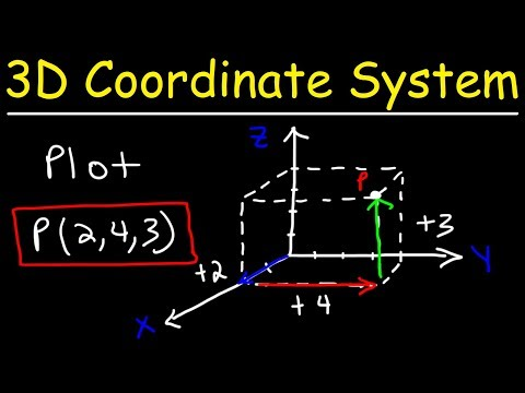 Plotting Points In a Three Dimensional Coordinate System