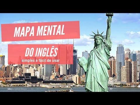 Mapa Mental para você estudar inglês