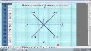 Составление розы ветров(, 2012-05-12T12:00:25.000Z)