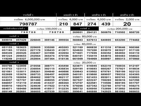 ใบตรวจหวย 1/9/62 เรียงเบอร์งวดล่าสุด 1 กันยายน 2562