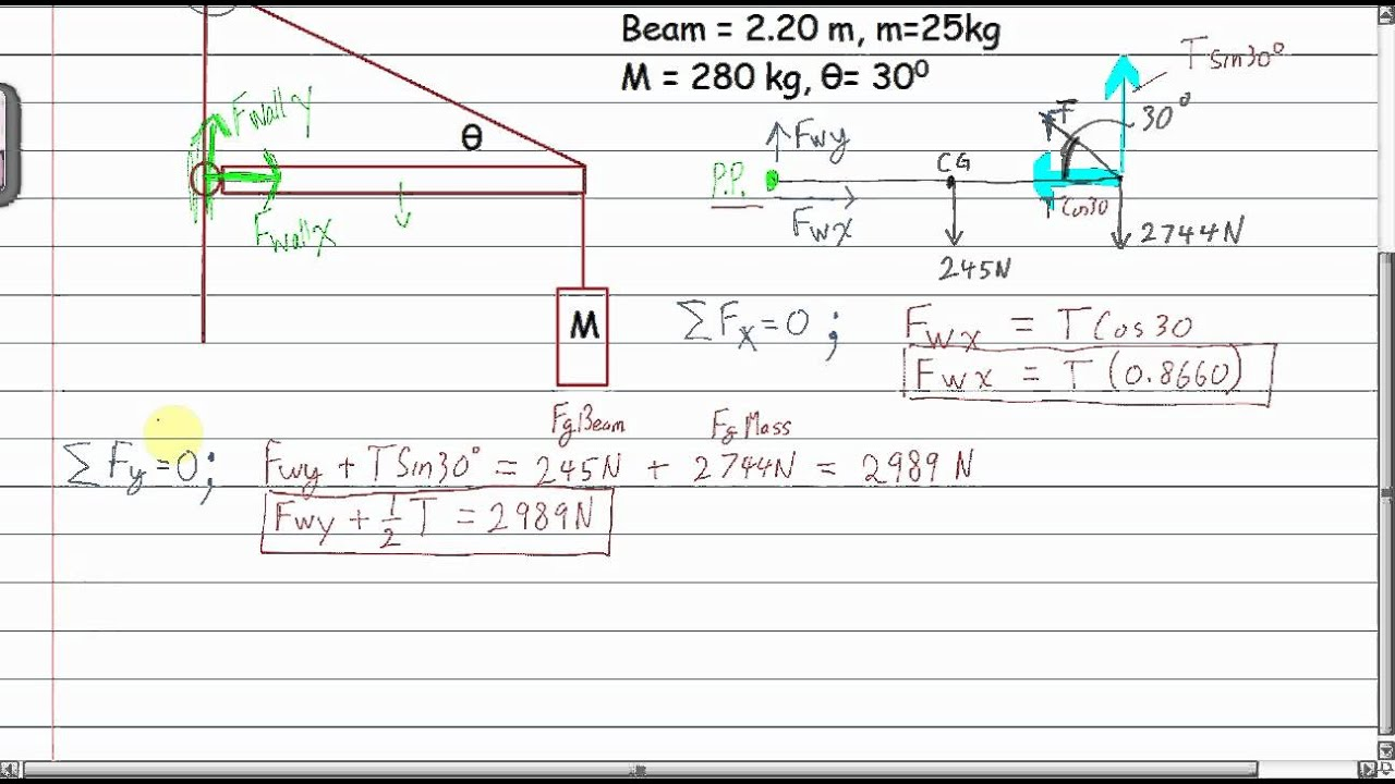 Static Equilibrium Hanging Mass And Beam Youtube