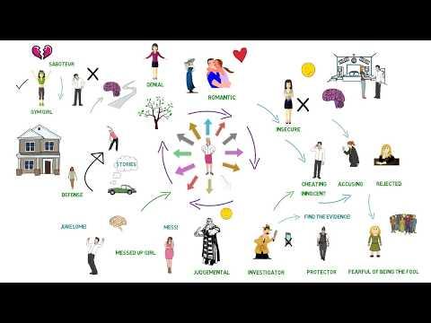 Belief System Inventory of Jealousy