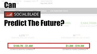 Is Socialblade Accurate ?