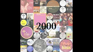Pierre J - 2000 In The Mix