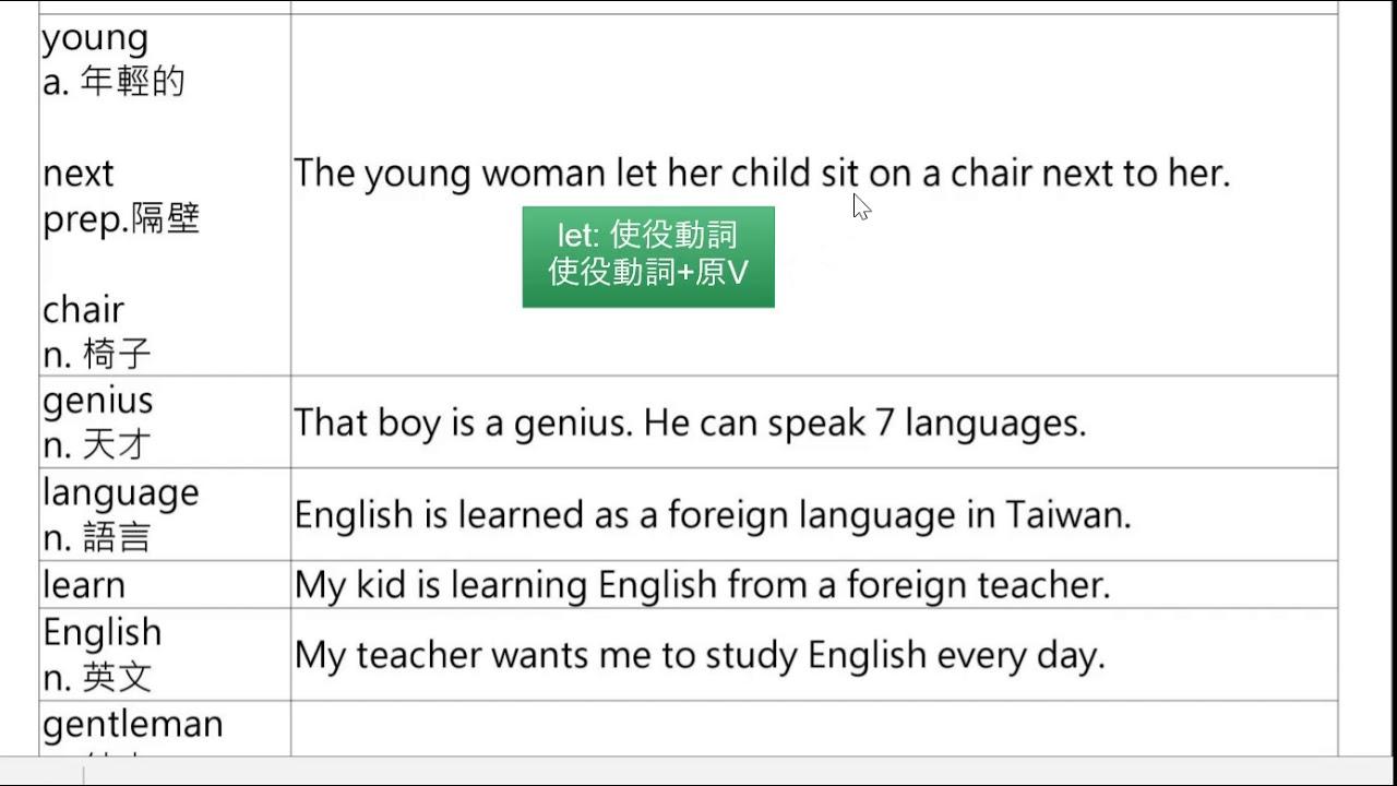 [GEPT 初級字彙] 學習單免費下載 @ 優華數位英文學習_你隨身的英文家教 :: 痞客邦
