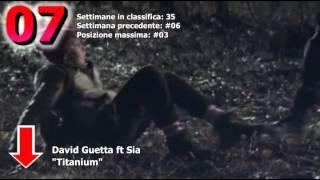 Classifica Ufficiale Singoli Italia (Settimana 14 - 08/04/12)
