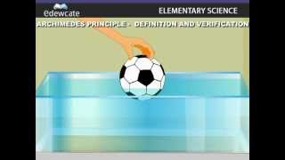 Archimedes Principle Definition and Verification