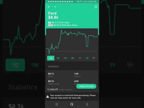 Robinhood trade options in browser