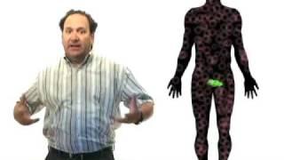 sinusitis - a natural remedy without antibiotics or neti pots