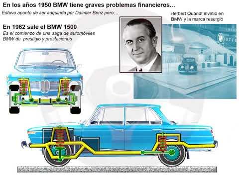 Historia de BMW (7/14)
