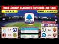Hasil Liga Italia Tadi Malam ~ AC MILAN VS VERONA | LAZIO VS INTER MILAN Liga Italia 2021 Pekan Ke 8