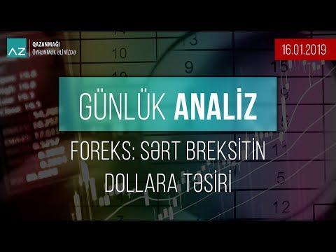 Foreks: Sərt Breksitin dollara təsiri | 16.01.2019 - Günlük analiz