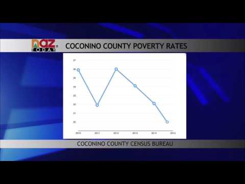 Poverty Levels Dropping in Arizona