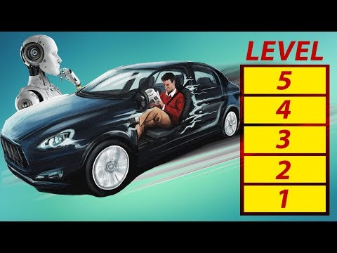 Self-Driving Car Levels Explained