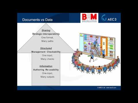 "BIM REC webinar 18.0 with Nick Nisbet ""Working with Shared Structured Asset Information"""